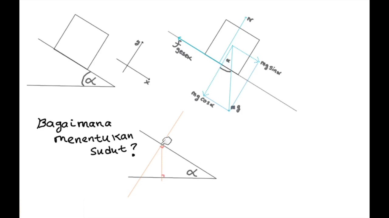 F101 dinamika benda partikel pengantar dbb aturan dan contoh f101 dinamika benda partikel pengantar dbb aturan dan contoh kasus ccuart Image collections