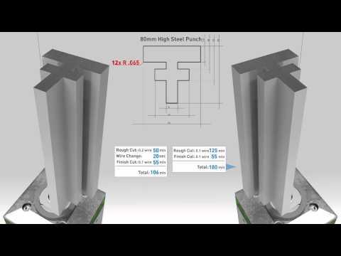 GF Machining Solutions - EDM - CUT 2000 S