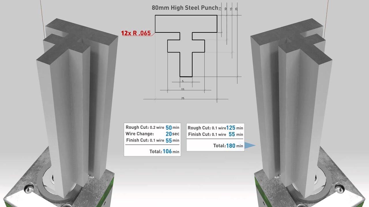 GF Machining Solutions - EDM - CUT 2000 S - YouTube