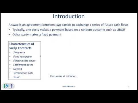 2014 CFA Level I Derivatives: Swaps Markets and Contracts