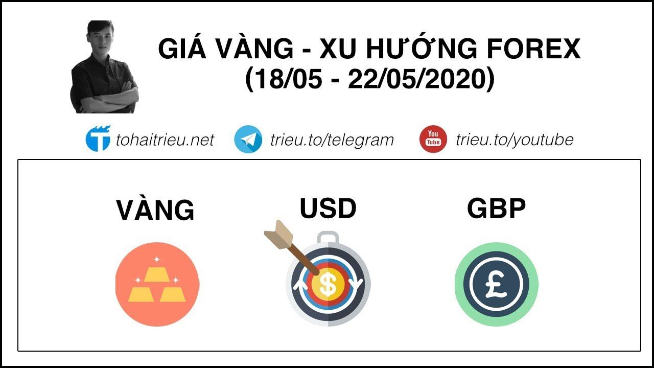Dự báo Giá Vàng – Xu hướng Forex (18/05 – 22/05/2020): Gold, GBP/USD, EUR/USD, AUD/USD, USD/CAD