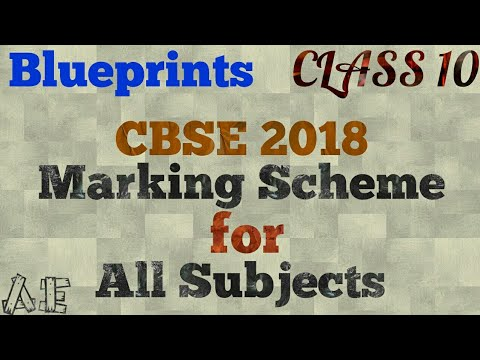 Blue print marking scheme for class 10 all subjects cbse 2018 blue print marking scheme for class 10 all subjects cbse 2018 malvernweather Image collections