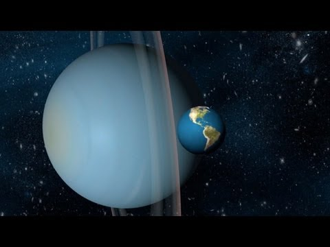 What Is Uranus?