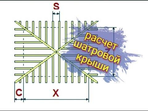 Как посчитать квадратные метры крыши калькулятор