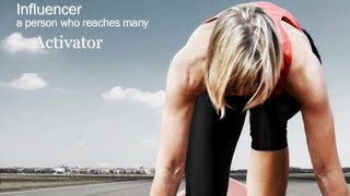 Activator Talent Overview - StrengthsFinder Theme Video Coaching