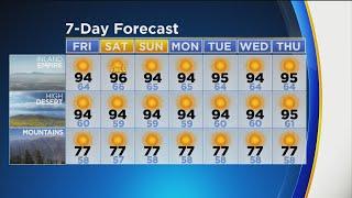 Evelyn Taft's Weather Forecast (Sept. 20)