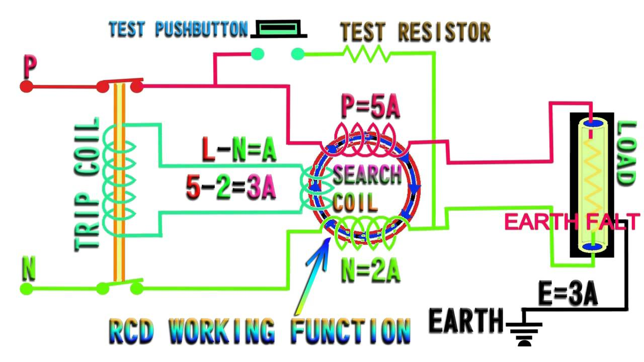hight resolution of schematic circuit cartoon wiring diagram centre how to work rccb rcb working function rcb
