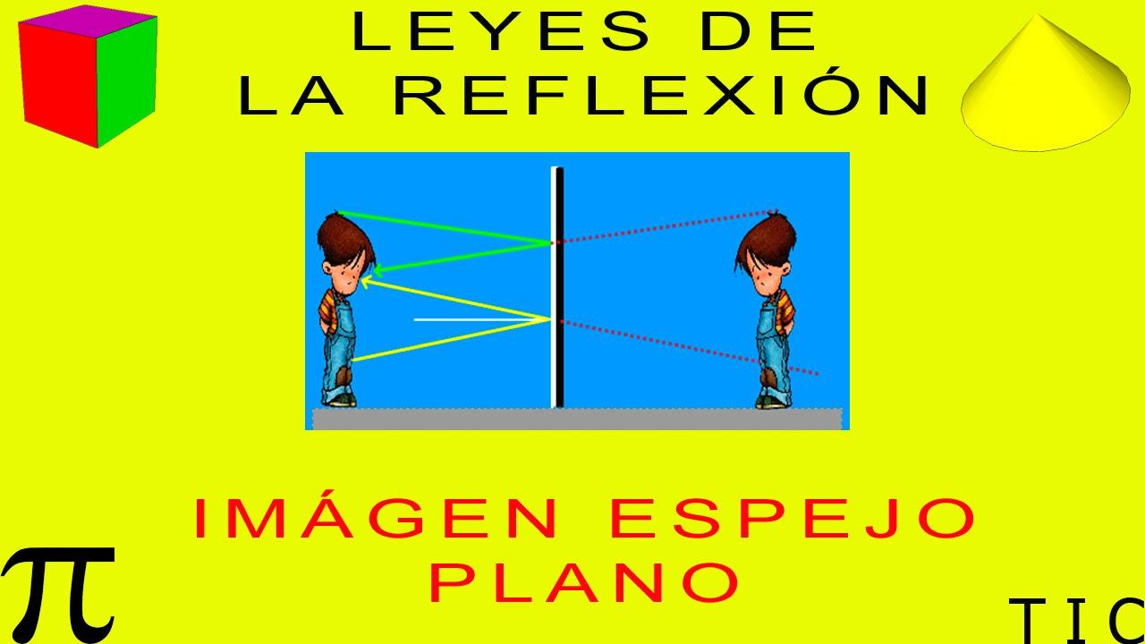 leyes de la reflexi n imagen de un espejo plano youtube