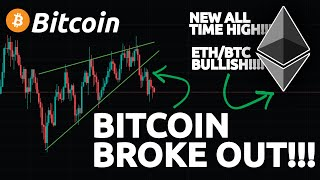 HUGE WARNING TO ALL BITCOIN AND ETHEREUM TRADERS!!!!!! (Bitcoin trading update)