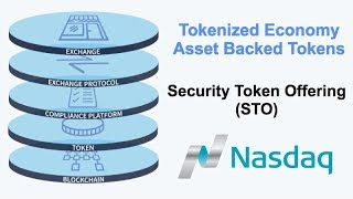 Future of Crypto - Asset Backed Tokens / Security Token Offering STO - Token Economy - Nasdaq STO