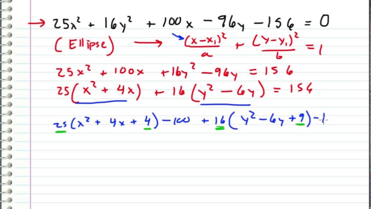 Algebra Pleting The Square For Ellipse (request)