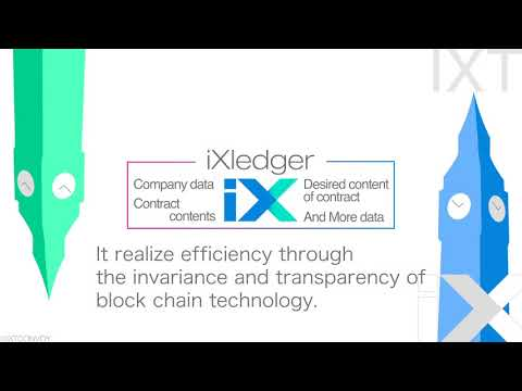 IXledger(IXT)MOVIE_Platform GO LIVE!