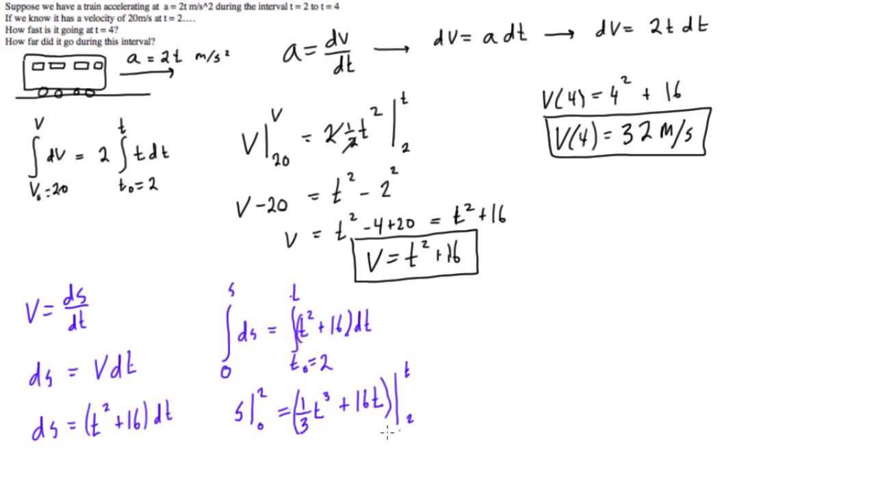 Acceleration As A Function Of Time Example With Non Constant