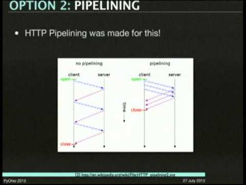 Transcript for APIs made for mobile networks by Chris · Eventil