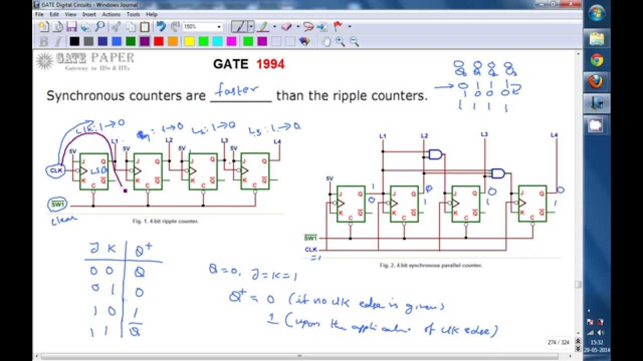Gate 1994 Ece Synchronous Counters Are Faster Than Ripple Logical Electronic Jk Flip Flop Up Down Counter