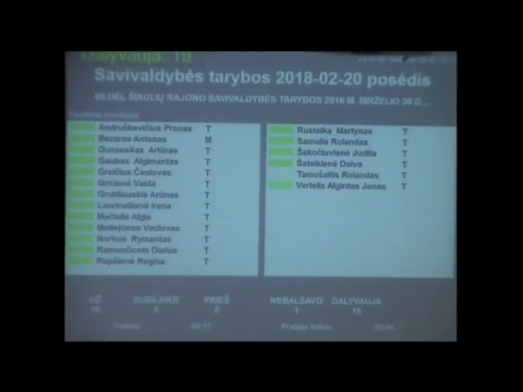Šiaulių rajono savivaldybės taryba 2018-02-20