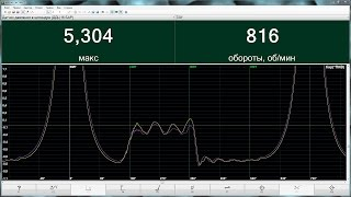 Проверка фаз ГРМ на УАЗ Патриот