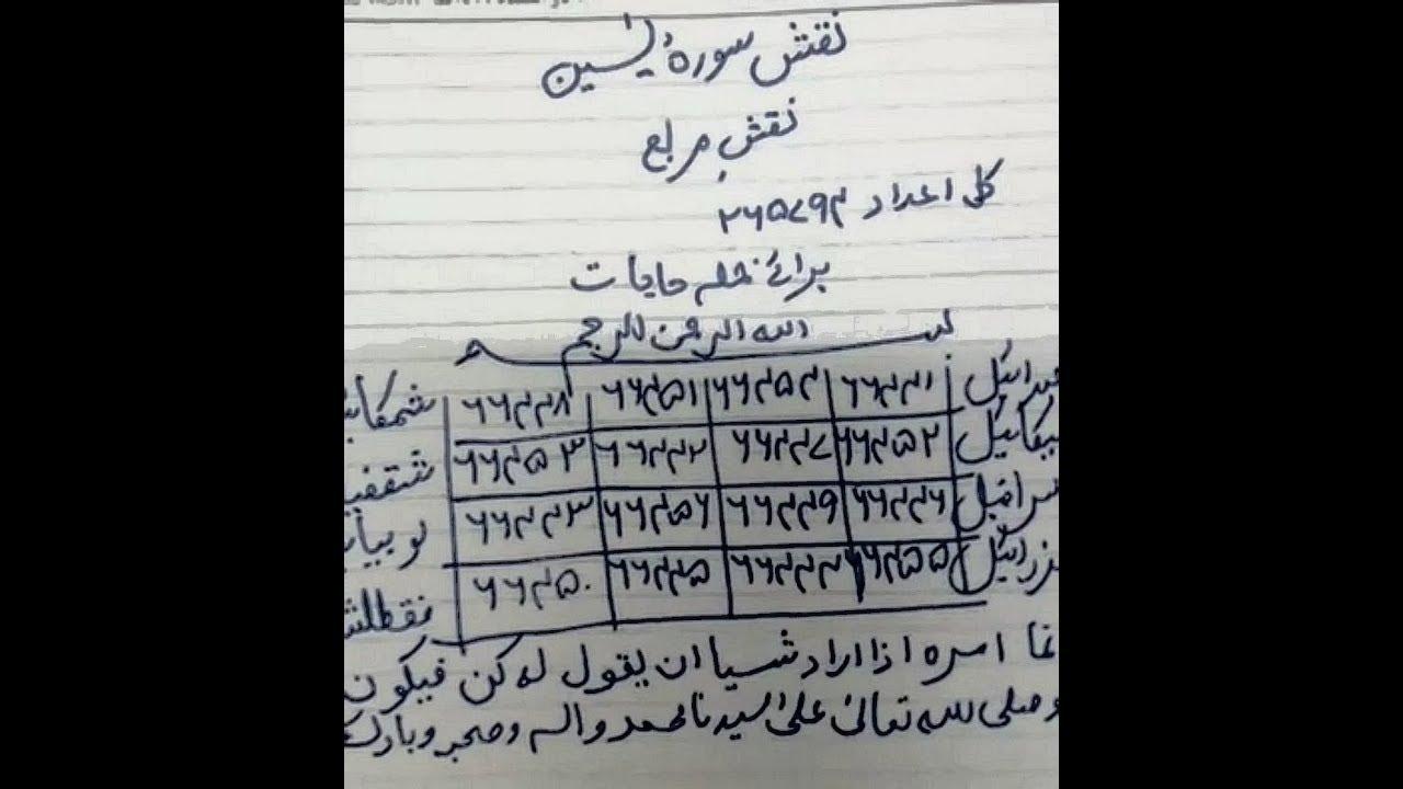 Taweez Surah Yaseen | तावीज़ सूरी यासीन | تعویذ سورہ یسین