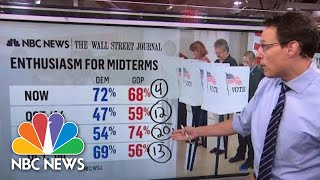 Steve Kornacki Dives Into Early Voting Patterns In Key Midterm States | NBC News