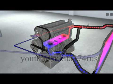 Система охлаждения двигателя. interactive 3d model of the engine.Интерактивная 3Д модель двигателя