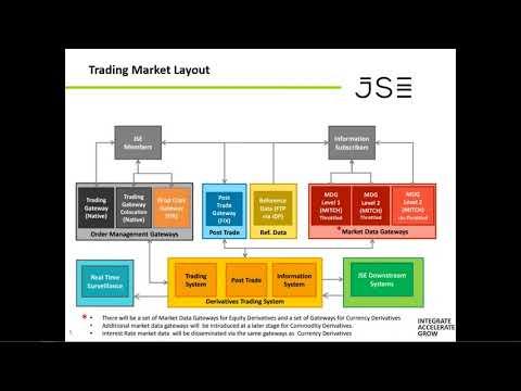 ITaC Trading Conceptual Training 2017 11 08