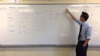 Parametric (Polar) Equations for Conics