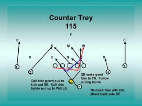 Counter Trey Out of the Spread Formation