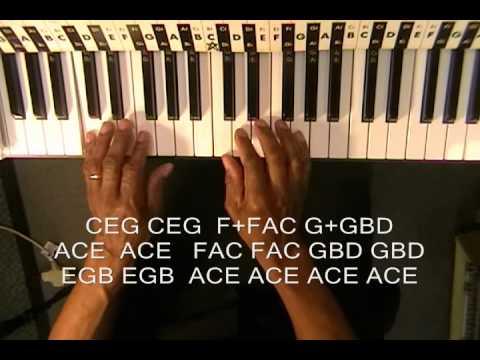 Rufus Wainwright Hallelujah Leonard Cohen How To Play On Piano With Triads KoolPiano