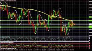 EUR/GBP Analyse Technique FOREX du 21 Février 2014