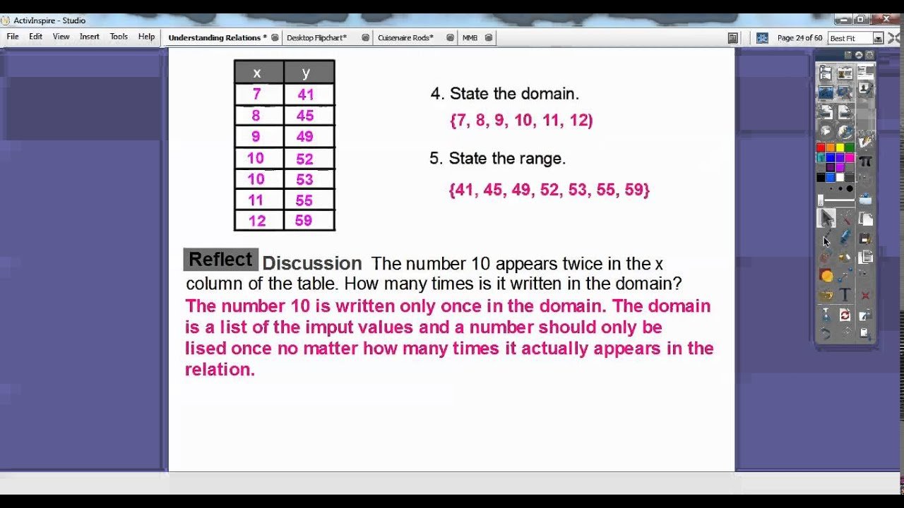 Understanding Relations and Functions Lesson 32 YouTube – Relations and Functions Worksheet