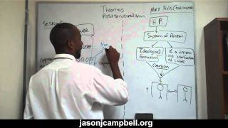 46. Theories Lecture: Post Structuralism Explained