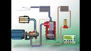 видео Фильтры для компрессоров