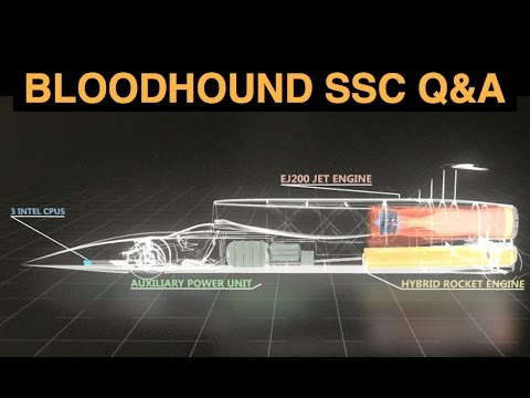 Bloodhound SSC - Mark Elvin: Lead Engineer Q&A