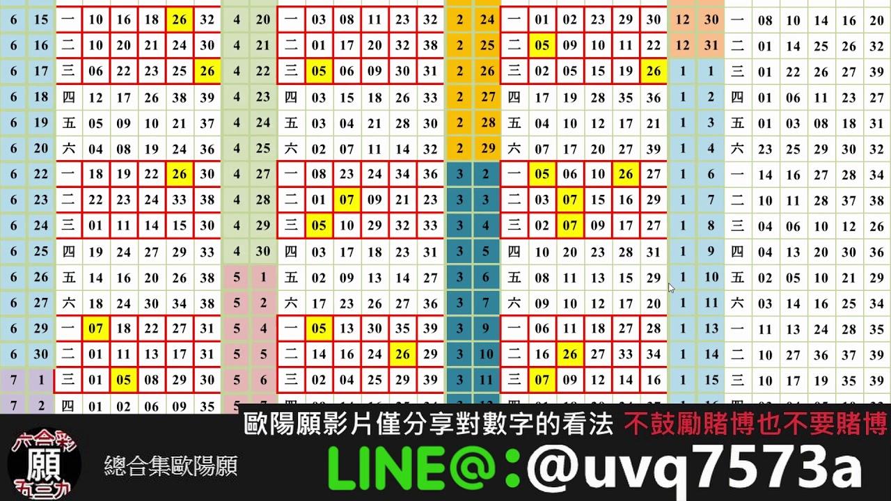 【今彩五三九】歐陽願版路 07/06-08 預測三個號碼 @57彩券王 - YouTube