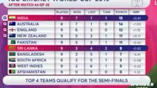 Today ICC World Cup Cricket Points Table 6 July 2019 Team Standings. India beat Srilanka