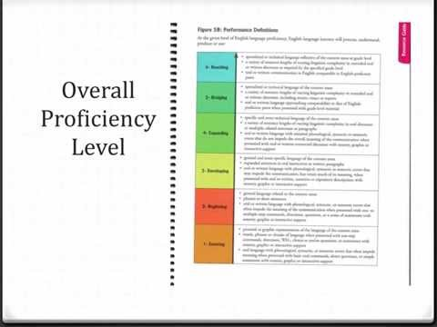 What do English Language Proficiency Scores Mean?