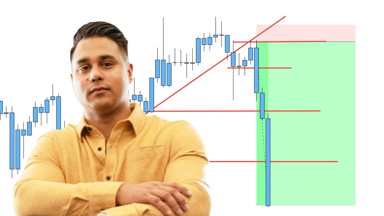 Download Price Action (Sniper) Entries Strategy