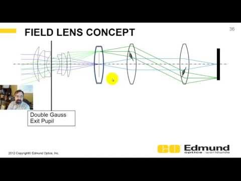 Optics Tutorial 13 - Field Stops, and Optical System Engineering with Pupil Matching