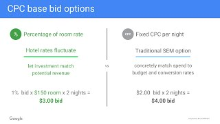 How does CPC bidding work for Google Hotel Ads?