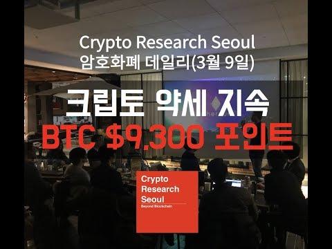 (Crypto Research Seoul) 0309 암호화폐 Daily - 주후반 약세장 3일차, 기술적으로는 하단까지 내려온 상황