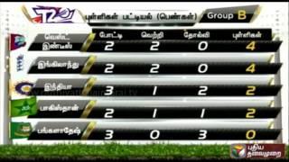 Women's ICC World Twenty20 championship - Points Table