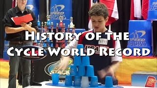 A History of the Cycle World Record