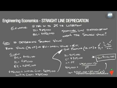 Daily Carrot - Engineering Economics (Sraight Line Depreciation) FE Exam Review