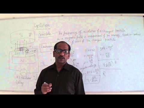 How to study Cyclotron for class 12 physics part-4