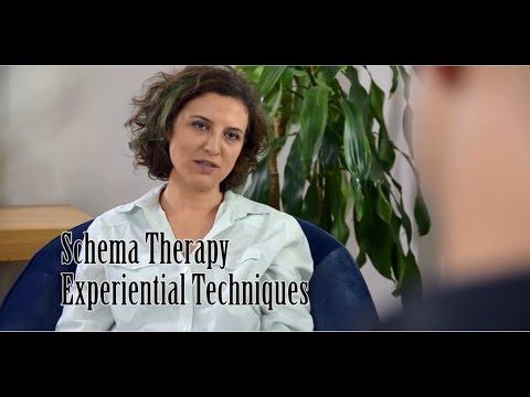 Schema Therapy - Experiential Techniques