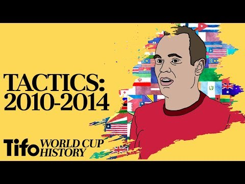 Tactics Explained | 2010-2014: A History Of The World Cup