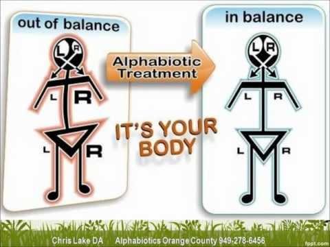 Alphabiotics : an introduction part 1