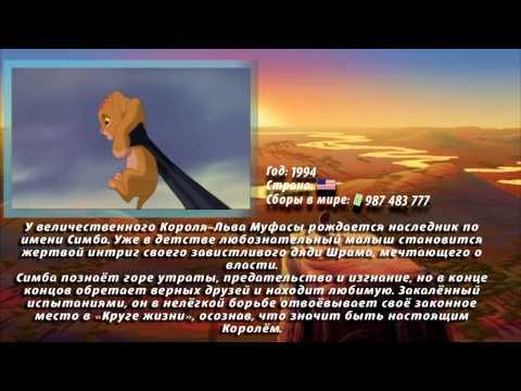 Лучший мультфильм - Король лев (1994)