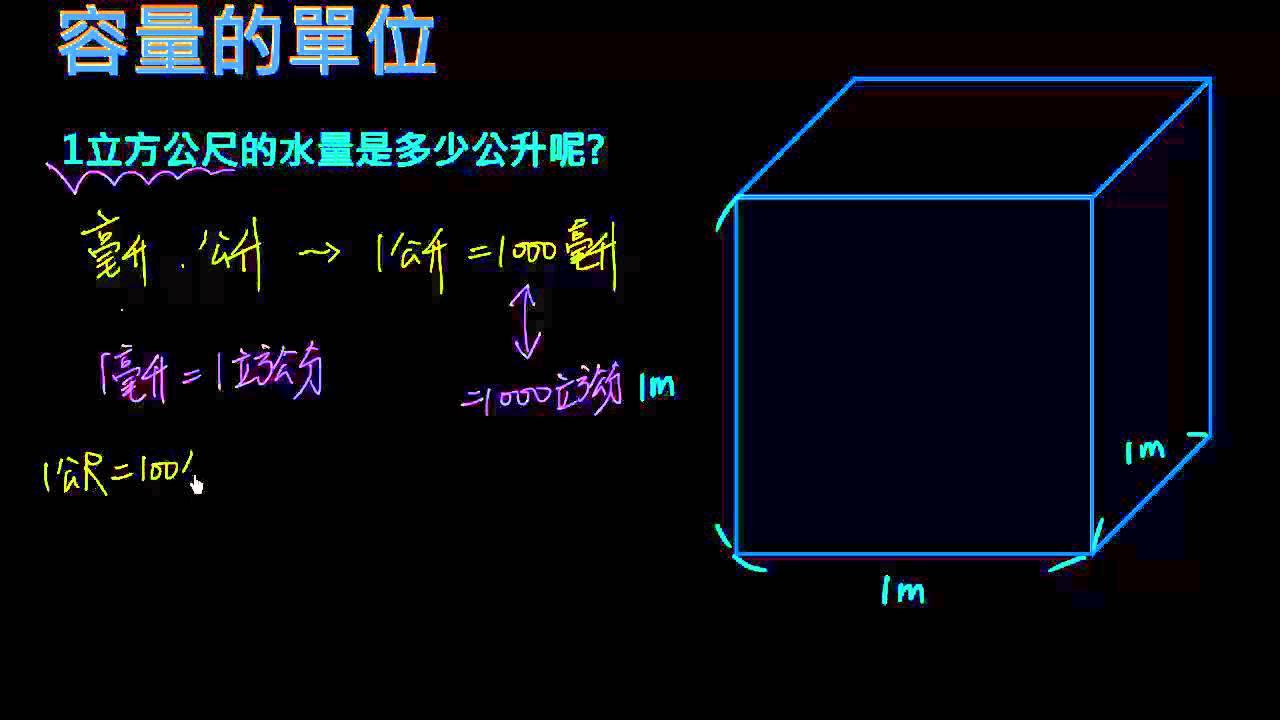 體積容量單位換算表|- 體積容量單位換算表| - 快熱資訊 - 走進時代