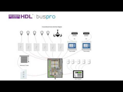 Nexelent initial training for HDL Buspro